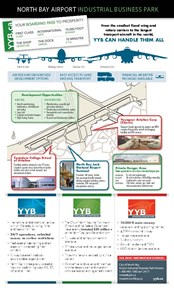 Download YYB.ca  infographic
